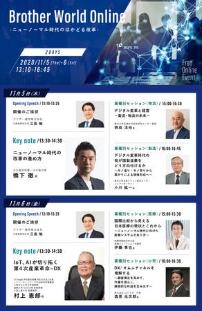 Brother World Online ~ニューノーマル時代のはかどる改革~