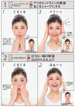 『間々田佳子の顔ヨガでV字上げ』(c)ぴあ
