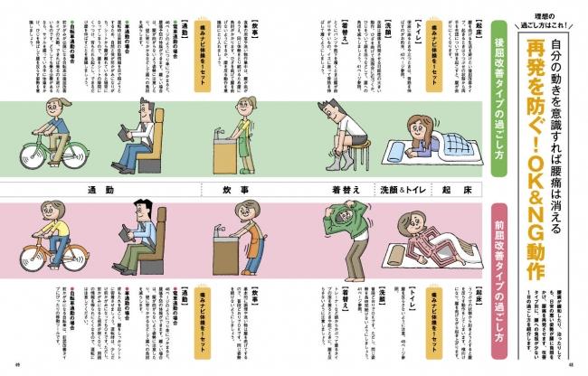 『カラダにOK!NG! 体操・動作・食事で「腰痛」は自分で治す』(ぴあ)中面