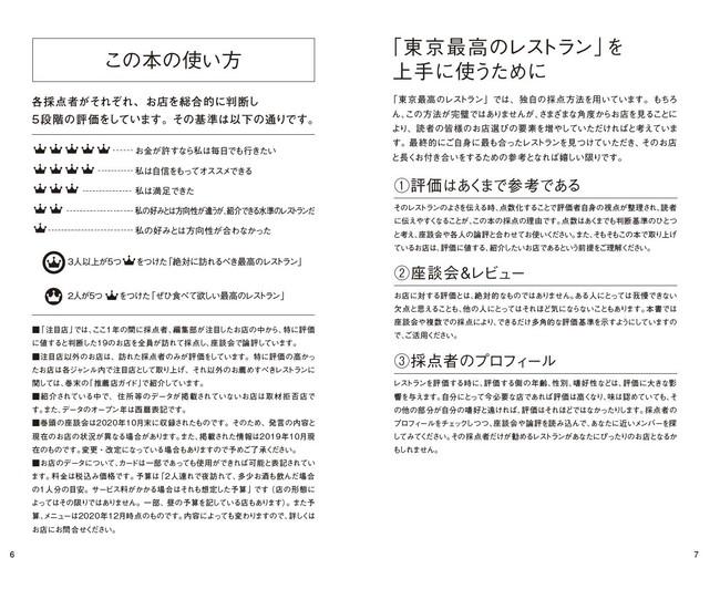 『東京最高のレストラン2021』(ぴあ)中面