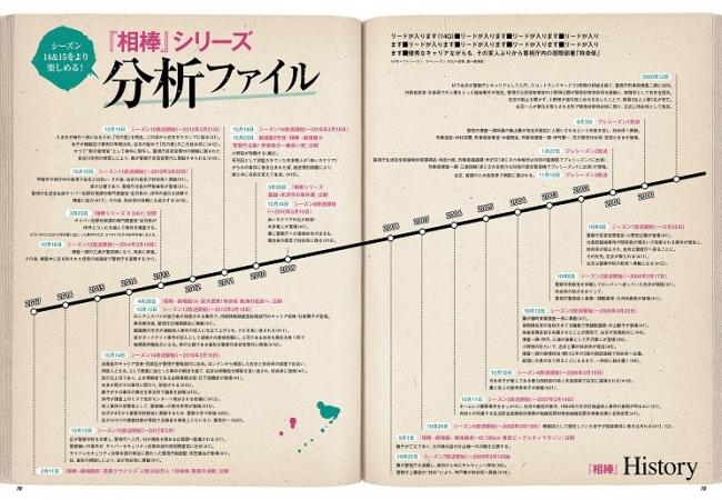 『オフィシャルガイドブック 相棒-劇場版IV』(ぴあ)P78-79
