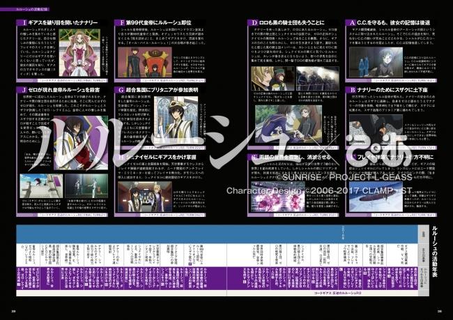 『ルルーシュぴあ』(ぴあ)中面  (C)SUNRISE/PROJECT L-GEASS Character Design (C)2006-2017 CLAMP・ST