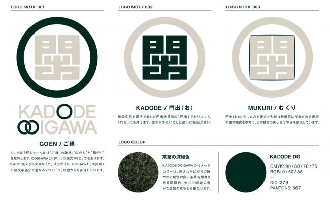 (C)︎KADODE OOIGAWA・トコナツ歩兵団2019