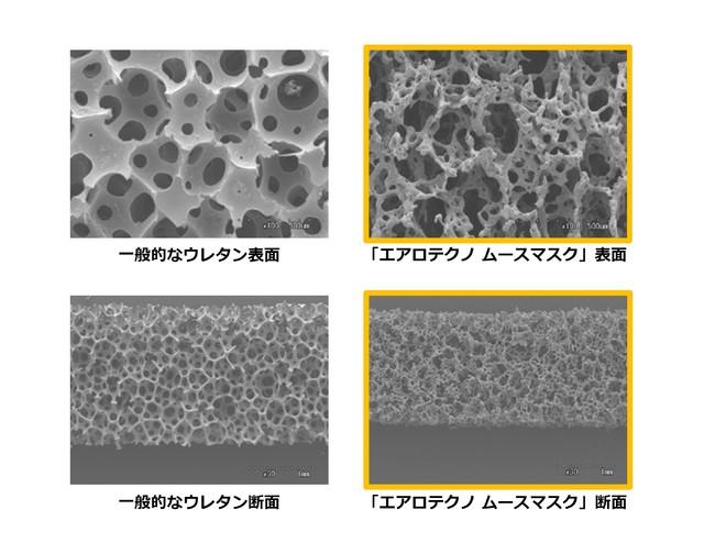 図1:一般的なウレタンと「エアロテクノ ムースマスク」の電子顕微鏡拡大写真(一般的なウレタンスポンジに比べ、「エアロテクノ ムースマスク」は 大小の孔が複雑に入り組んでいる)