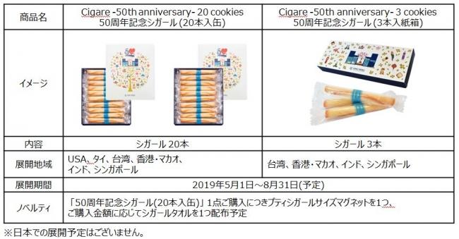 海外限定・ヨックモック50周年記念商品『Cigare -50th anniversary- 』5月1日より発売