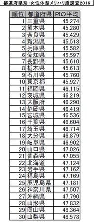 ●福井・石川・富山●駅前&市街地発展度調査338 YouTube動画>22本 ->画像>107枚