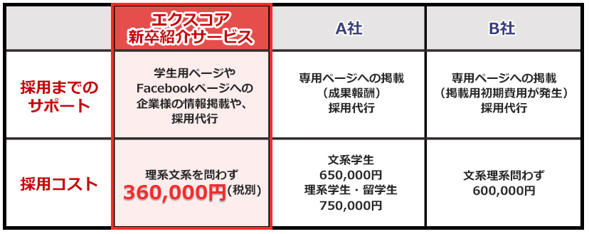 D12182-2-394771-4