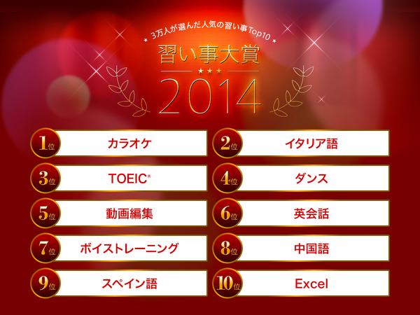 YouTuber人気が習い事にも影響!Cyta.jpが「習い事大賞2014」を発表