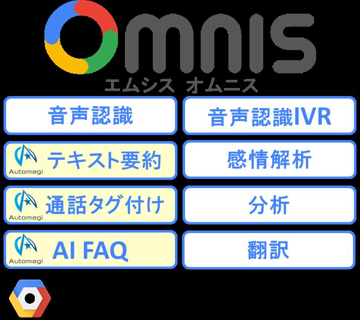 Google Cloud Platform™ を利用した丸紅情報システムズのクラウドAIサービス「MSYS Omnis」に ...