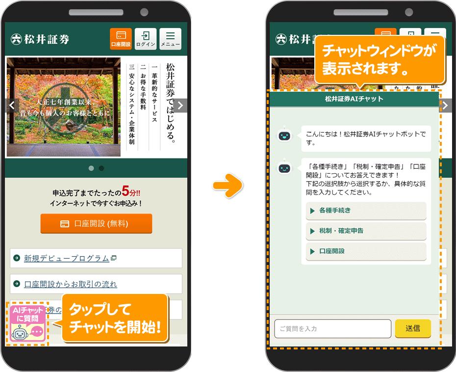 松井証券ログイン画面