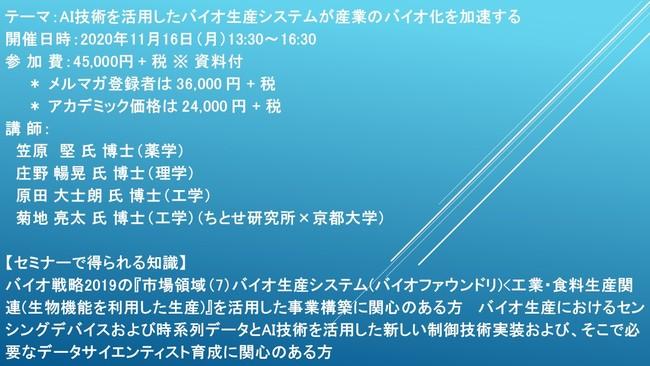データ 日本 バイオ