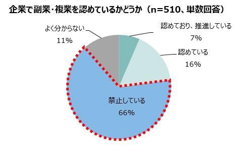 【(福岡/土日面接可)回路設計(電源製品※創業65年超
