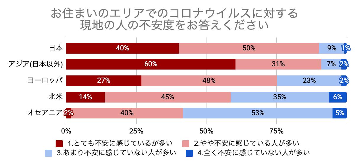 日本 マスク 海外の反応