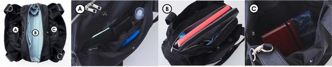 A:ひとつめの部屋は、頻繁に使うものを整理して収納 B:中央はA4サイズも収納OK 明るい内生地で中も見やすく C:3つめの部屋はメッシュ素材のファスナーポケット付き