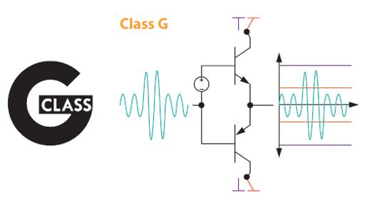 ▲「クラスGアンプ」の概念図