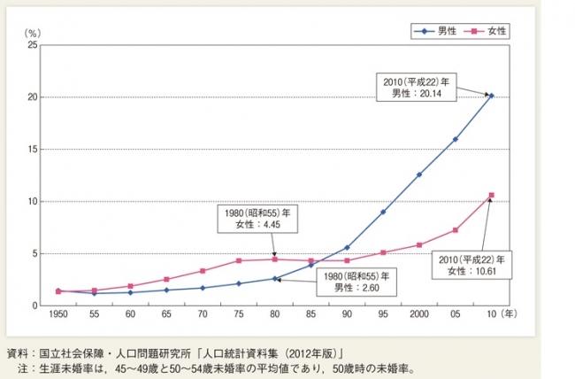 「残念な夫」にならないために!出会い→結婚→育児に男性が自信をつける学び場『イクメン大学』大阪・梅田に創設。
