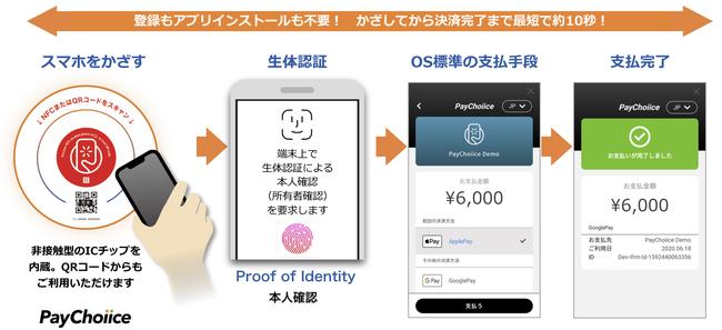 アプリも決済端末も不要のモバイル決済、PayChoiice・ペイチョイス