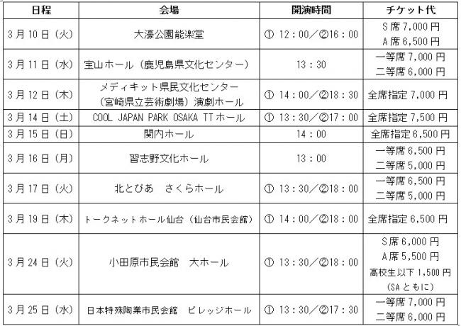 地方公演 リンクスキル 5人