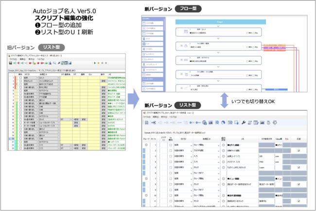 図1:スクリプト編集のUIと機能を大幅に強化