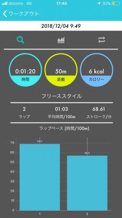 アプリ画面:ワークアウト結果詳細画面。トレーニング日ごとの情報をまとめて表示。