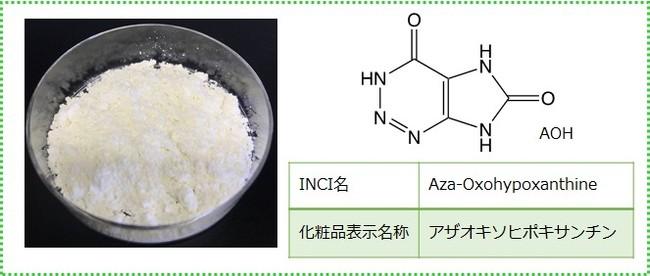 図2 AOHの性状・構造・化粧品原料としての名称