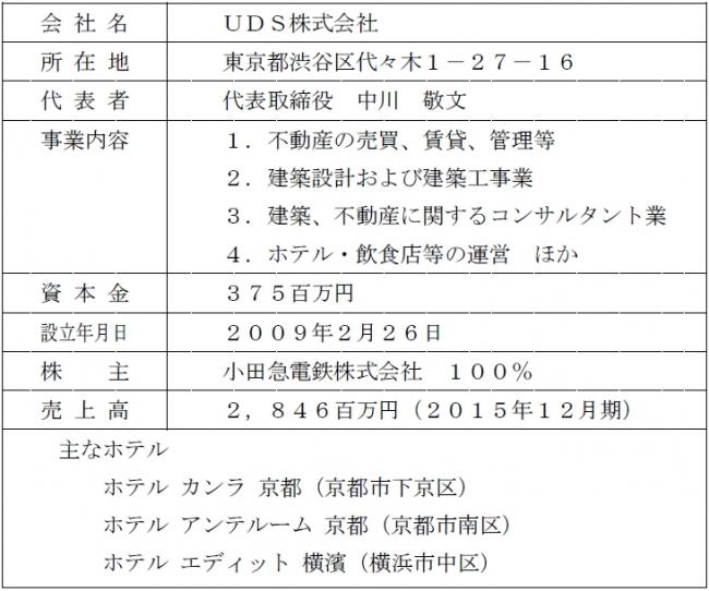 UDS株式会社の概要