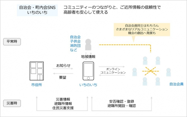 JR東日本グループ初の「山手線沿線大規模賃貸住宅」が完成します~「提案型賃貸住宅」の提供により沿線のくらしづくり(まちづくり)を推進します~