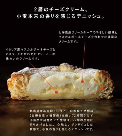 フロマージュデニッシュ(断面図)