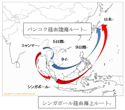 【第2弾】ミャンマーからタイ(バンコク)陸送経由で日本への物流開始