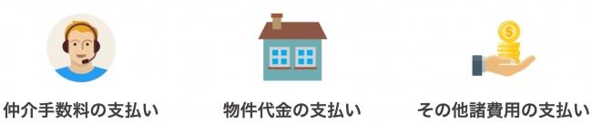 ビットコインやイーサリアムで不動産が買える、国内外の不動産決済サービスをスタート。JITホールディングス株式会社(本社:東京都千代田区)はビットコインでの不動産決済サービスをスタート。