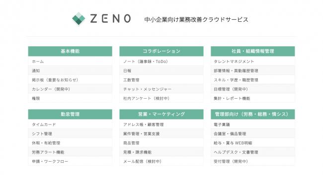 中小企業のための業務改善クラウドサービスZENO(ゼノ)-概要