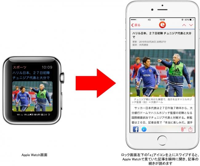 「エキサイトニュース」アプリと「エキサイト英語翻訳」アプリ Apple Watchに対応 エキサ