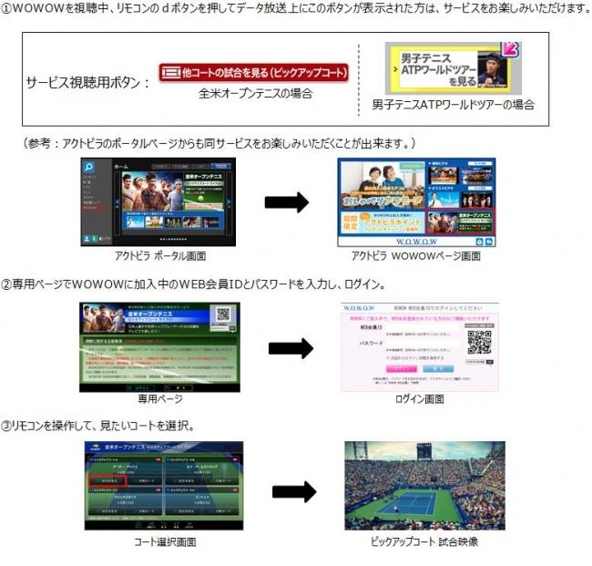 放送 テレビ 全米 オープン