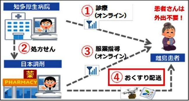 ※画像提供:名古屋鉄道株式会社