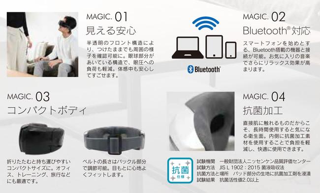 マジック 3d s アイ ドクターエア 3DアイマジックS(ブラック)充電式|EM