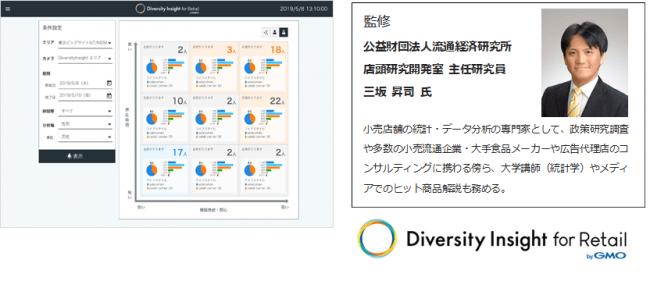 ▲クロスABC分析の管理画面