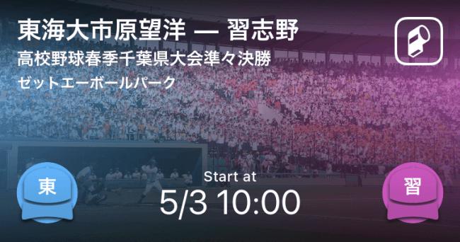 リアルタイム 速報 野球 千葉 県 高校