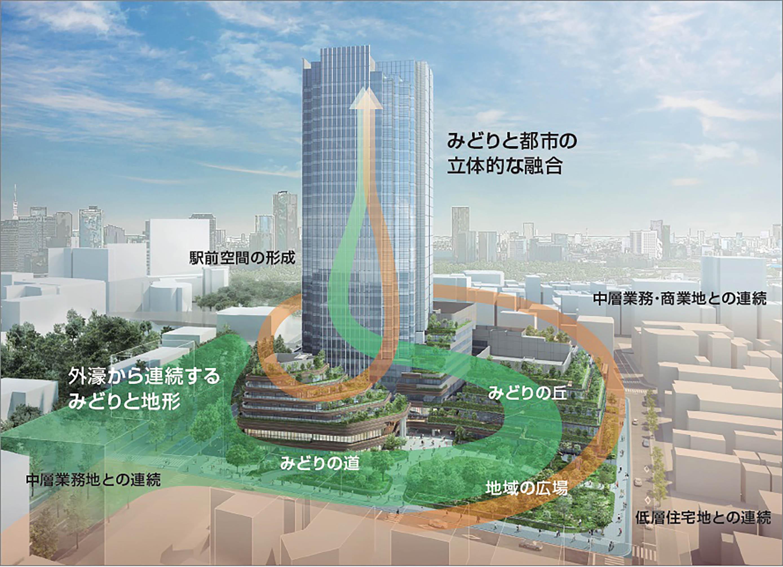 「四谷駅前地区第一種市街地再開発事業」地区名称を募集します!