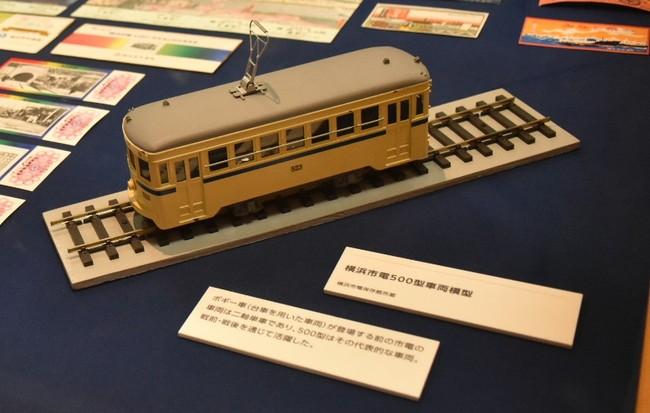 電車模型(1階展示)