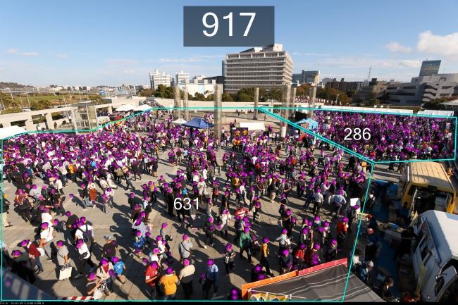 群衆人数のカウント例