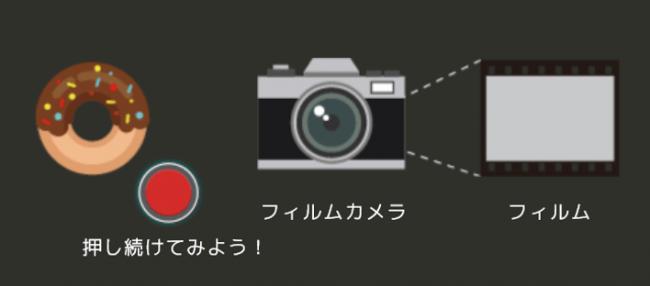 キッズ向けページイメージ。ボタンを押すとアニメーションが!