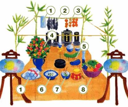 祭壇 方 の 飾り の 画像 初盆