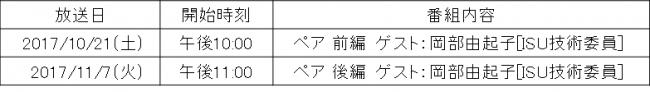 フィギュアスケート・ラボ放送予定