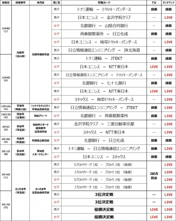 2018 放送・配信スケジュール