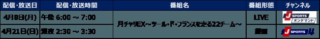 【「月チャリEX ~ツール・ド・フランスを走る22チーム」 第1回放送・配信概要】