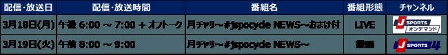【「月チャリ~#jspocycle NEWS~」 第1回放送・配信概要】