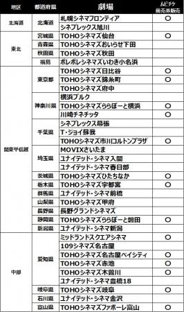 侍 の 名 の も と に dvd