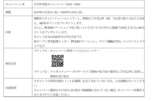 クロネコ メンバーズ id 変更