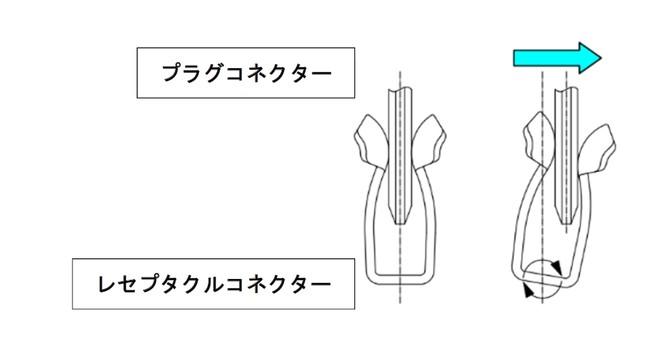 フローティング構造