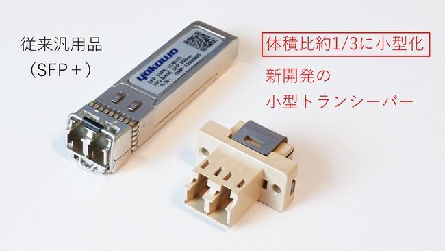 新開発LCインターフェースを有する小型光トランシーバーと従来汎用品SFP+との比較